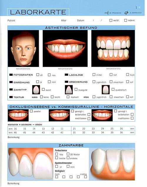 Perfekter Zahnersatz
